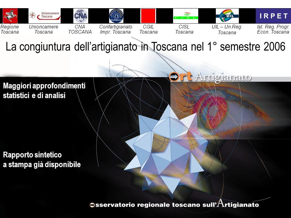 Rapporto sintetico a stampa già disponibile Maggiori approfondimenti statistici e di analisi La congiuntura dellartigianato in Toscana nel 1° semestre
