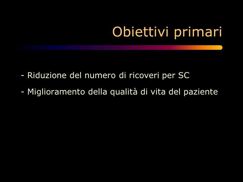 Obiettivi primari - Riduzione del numero di ricoveri per SC - Miglioramento della qualità di vita del paziente