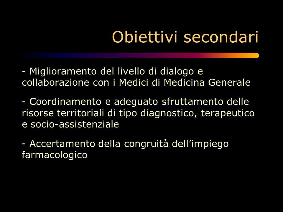 Obiettivi secondari - Miglioramento del livello di dialogo e collaborazione con i Medici di Medicina Generale - Coordinamento e adeguato sfruttamento
