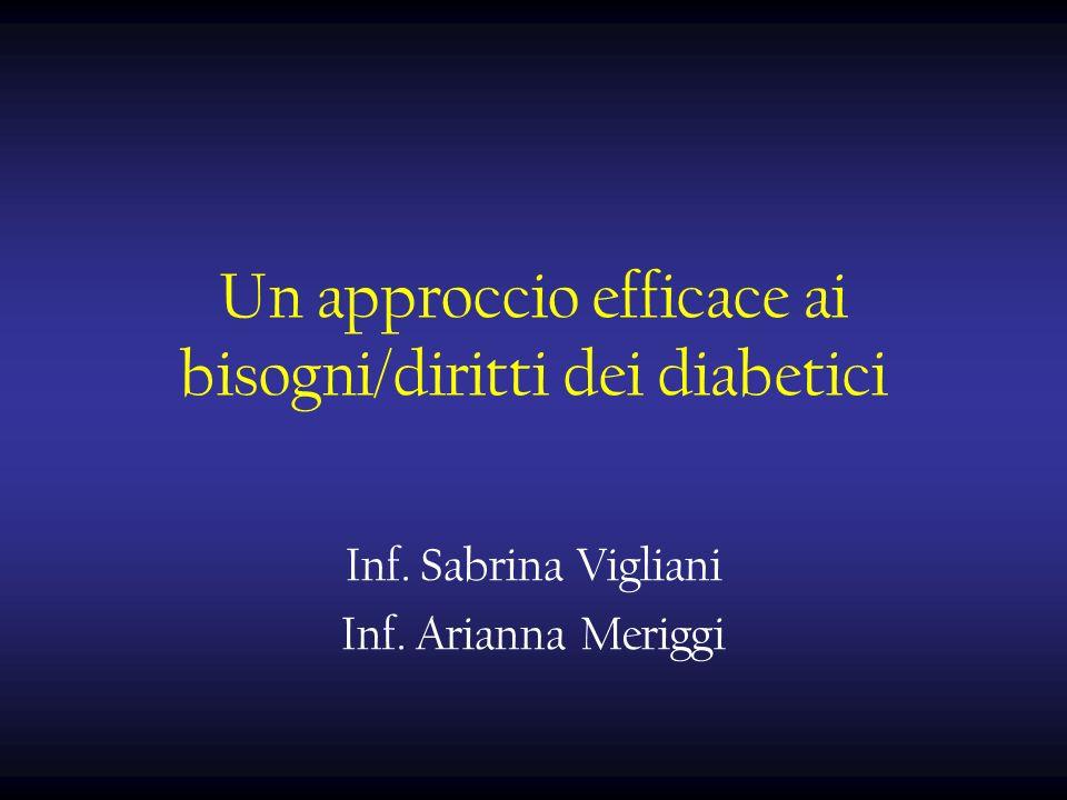Un approccio efficace ai bisogni/diritti dei diabetici Inf. Sabrina Vigliani Inf. Arianna Meriggi