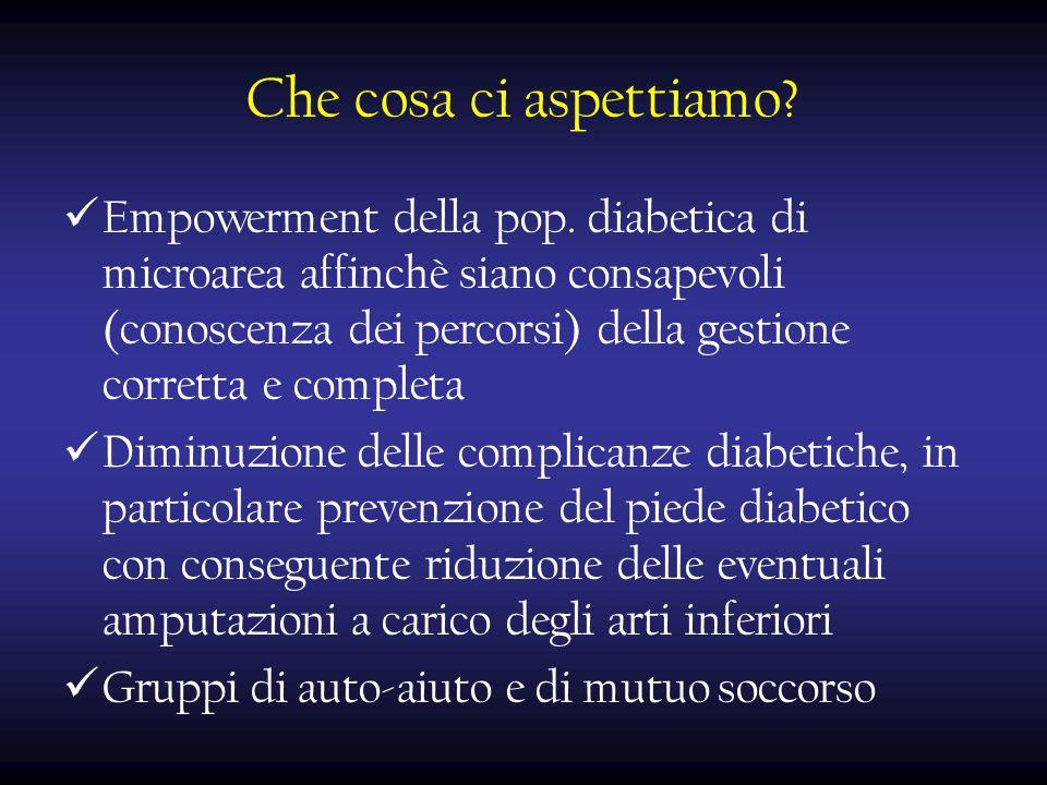 Che cosa ci aspettiamo? Empowerment della pop. diabetica di microarea affinchè siano consapevoli (conoscenza dei percorsi) della gestione corretta e c