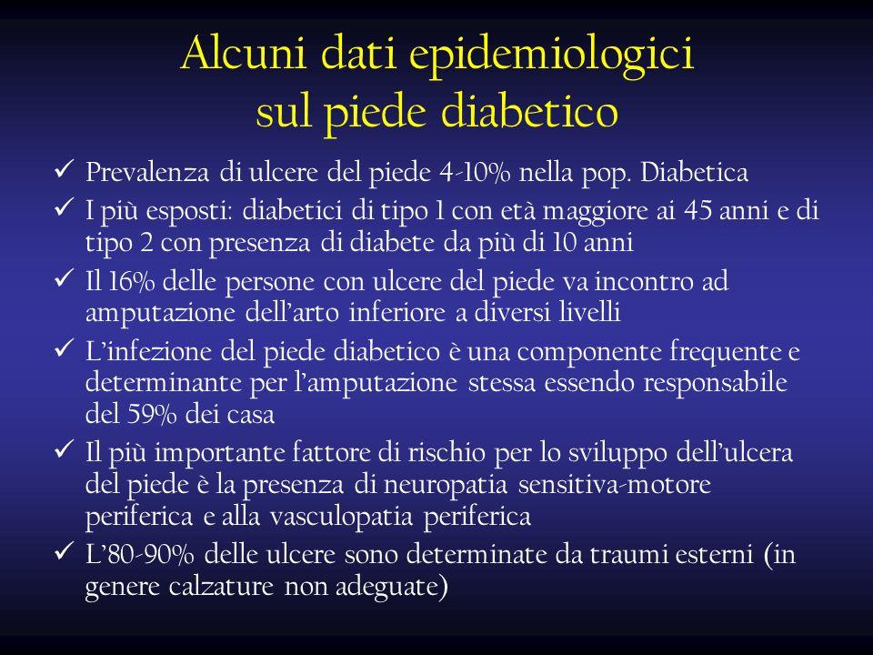 Alcuni dati epidemiologici sul piede diabetico Prevalenza di ulcere del piede 4-10% nella pop. Diabetica I più esposti: diabetici di tipo 1 con età ma