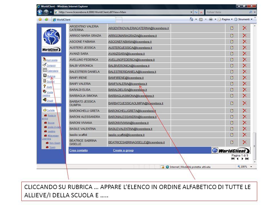 CLICCANDO SU RUBRICA … APPARE LELENCO IN ORDINE ALFABETICO DI TUTTE LE ALLIEVE/I DELLA SCUOLA E …..