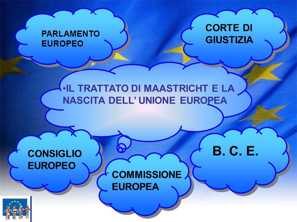 Il trattato di Maastricht e la nascita dell Unione Europea Nel 1991 gli Stati aderenti alla CEE sottoscrissero, nella cittadina olandese di Maastricht, un altro trattato con cui davano origini alla Unione Europea (UE), la quale ha come obiettivo la piena integrazione economica e politica.