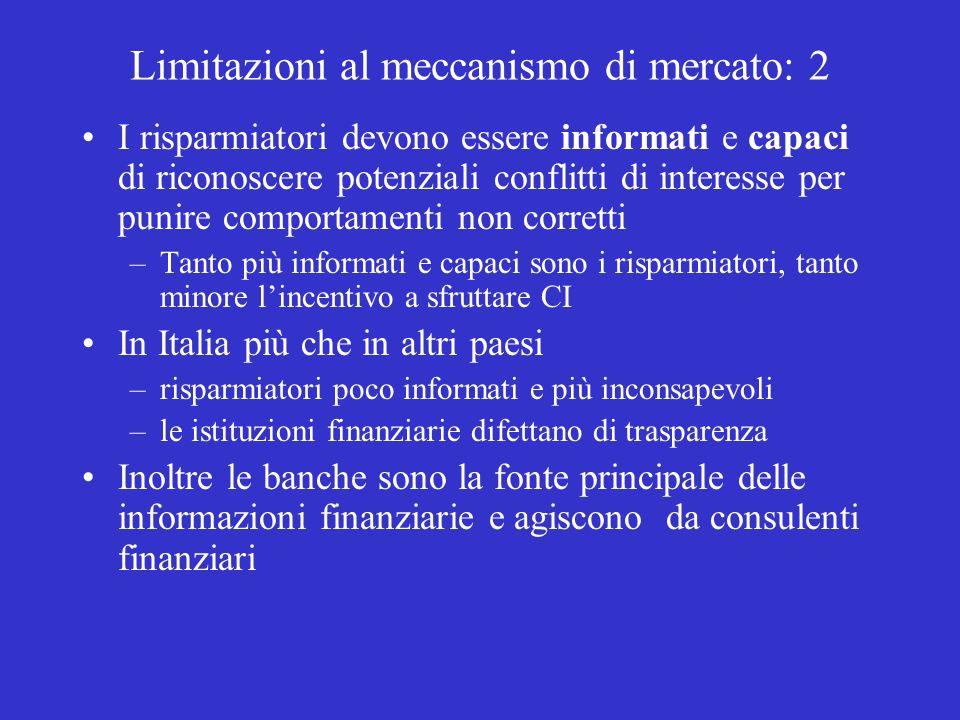 Limitazioni al meccanismo di mercato: 2 I risparmiatori devono essere informati e capaci di riconoscere potenziali conflitti di interesse per punire comportamenti non corretti –Tanto più informati e capaci sono i risparmiatori, tanto minore lincentivo a sfruttare CI In Italia più che in altri paesi –risparmiatori poco informati e più inconsapevoli –le istituzioni finanziarie difettano di trasparenza Inoltre le banche sono la fonte principale delle informazioni finanziarie e agiscono da consulenti finanziari