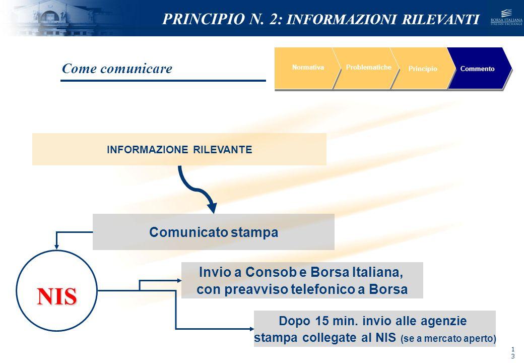 NOMEFILE_DATA_DIPARTIMENTO Comunicato stampa Dopo 15 min. invio alle agenzie stampa collegate al NIS (se a mercato aperto) Invio a Consob e Borsa Ital