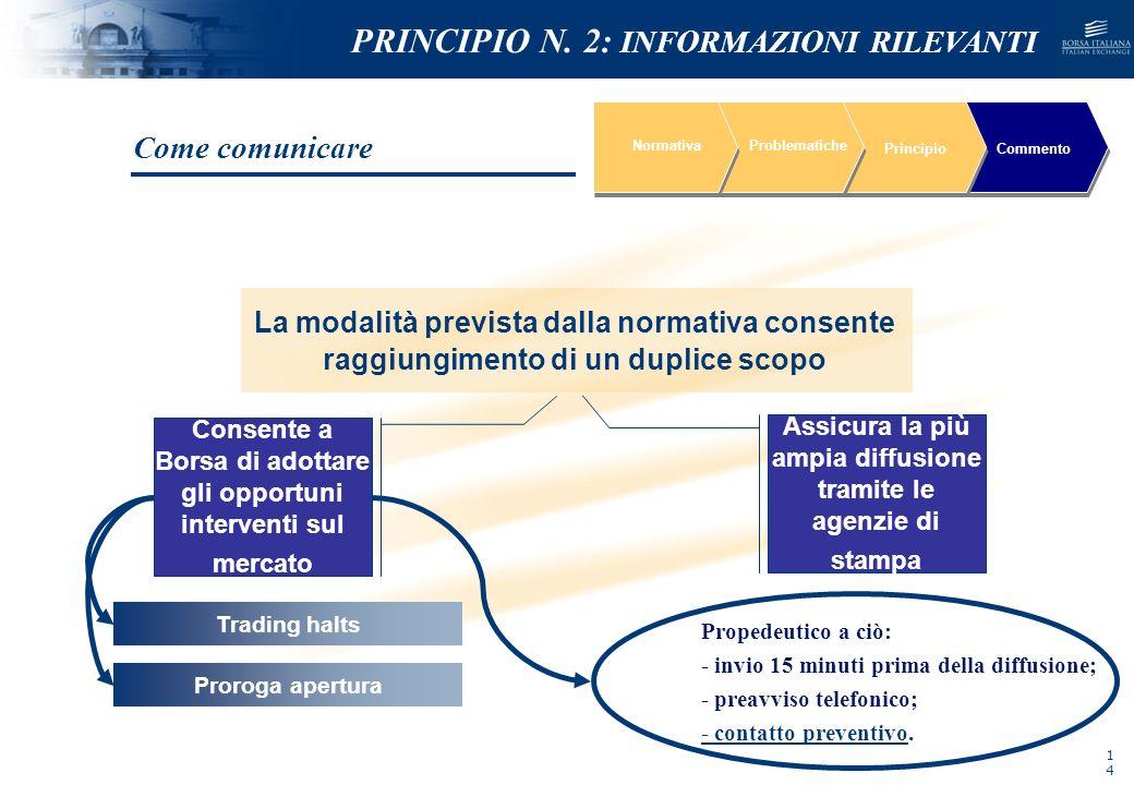 NOMEFILE_DATA_DIPARTIMENTO La modalità prevista dalla normativa consente raggiungimento di un duplice scopo Consente a Borsa di adottare gli opportuni