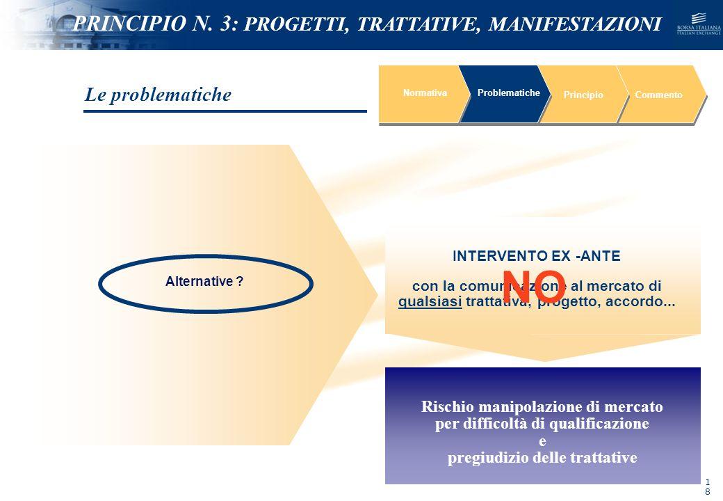 NOMEFILE_DATA_DIPARTIMENTO INTERVENTO EX -ANTE con la comunicazione al mercato di qualsiasi trattativa, progetto, accordo... Rischio manipolazione di