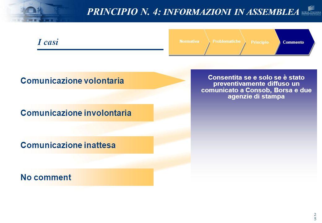 NOMEFILE_DATA_DIPARTIMENTO NormativaProblematiche PrincipioCommento Consentita se e solo se è stato preventivamente diffuso un comunicato a Consob, Bo