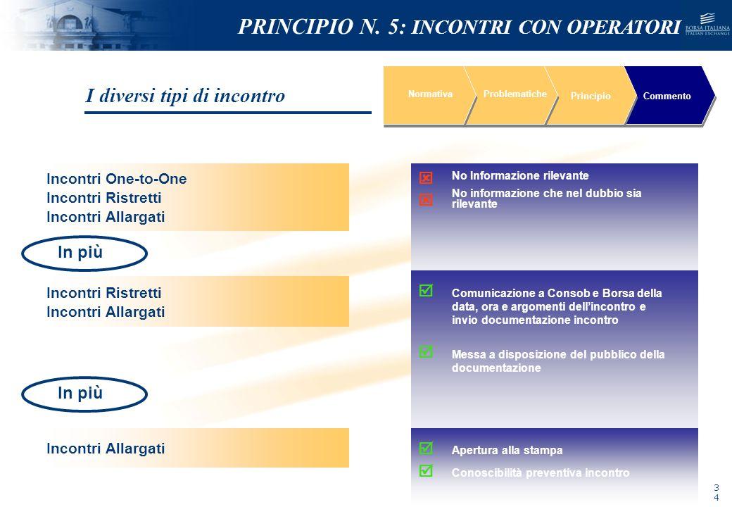 NOMEFILE_DATA_DIPARTIMENTO NormativaProblematiche PrincipioCommento Incontri One-to-One Incontri Ristretti Incontri Allargati No Informazione rilevant