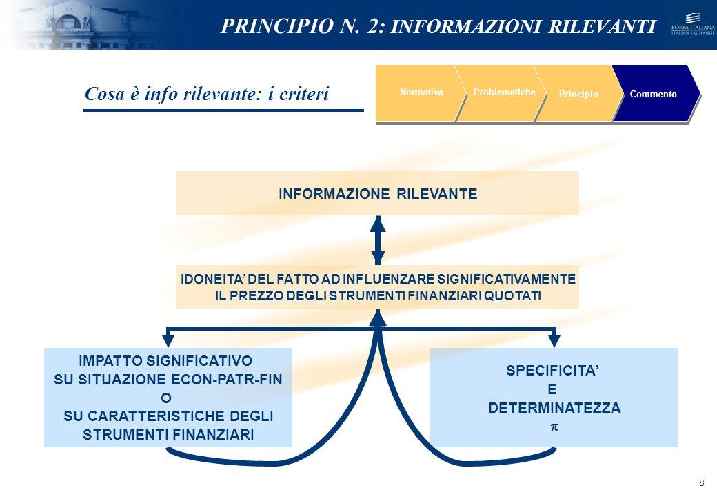 NOMEFILE_DATA_DIPARTIMENTO pertanto… Non devono essere comunicati al mercato: - progetti; - trattative; - manifestazioni di interesse; salvo nei casi previsti dal principio n.