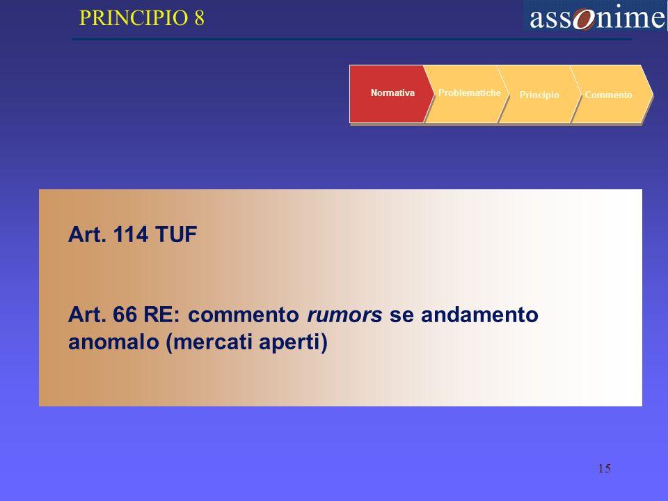 15 Art. 114 TUF Art.