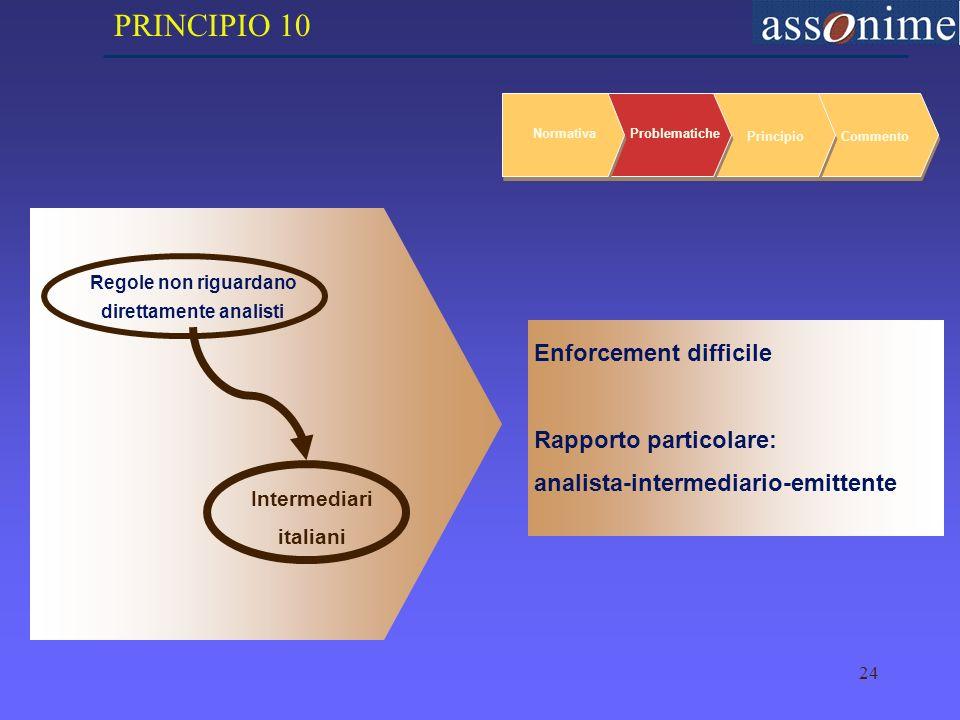 24 NormativaProblematiche PrincipioCommento Regole non riguardano direttamente analisti Enforcement difficile Rapporto particolare: analista-intermediario-emittente PRINCIPIO 10 Intermediari italiani