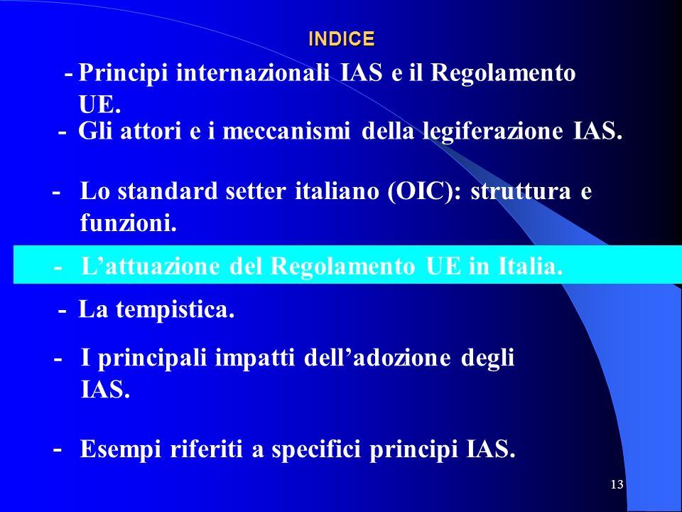 13 INDICE -Gli attori e i meccanismi della legiferazione IAS.