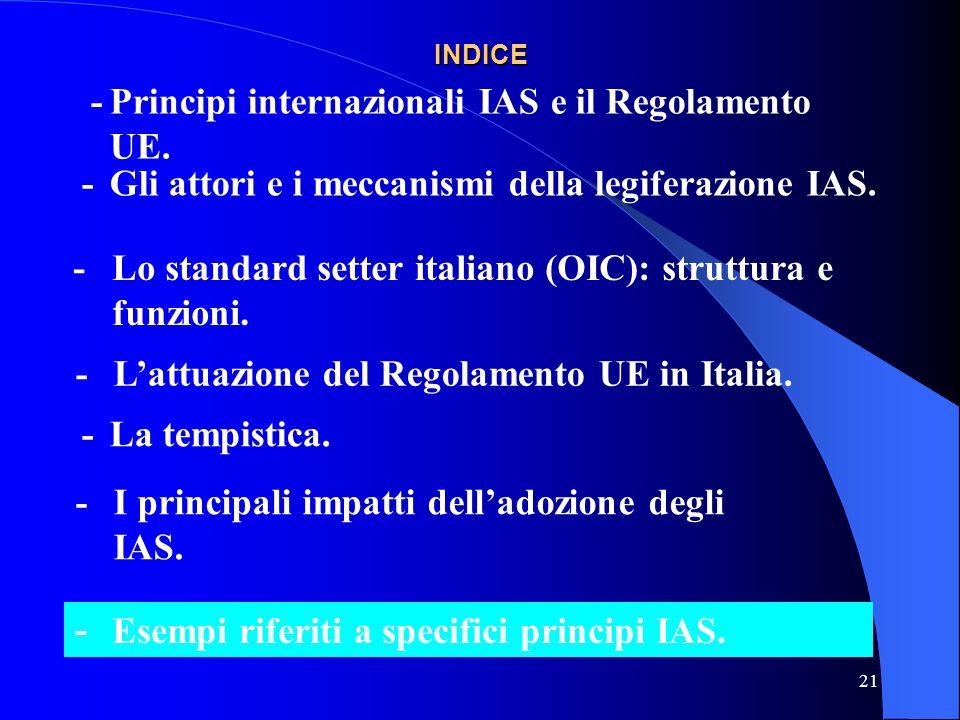 21 INDICE -Gli attori e i meccanismi della legiferazione IAS.