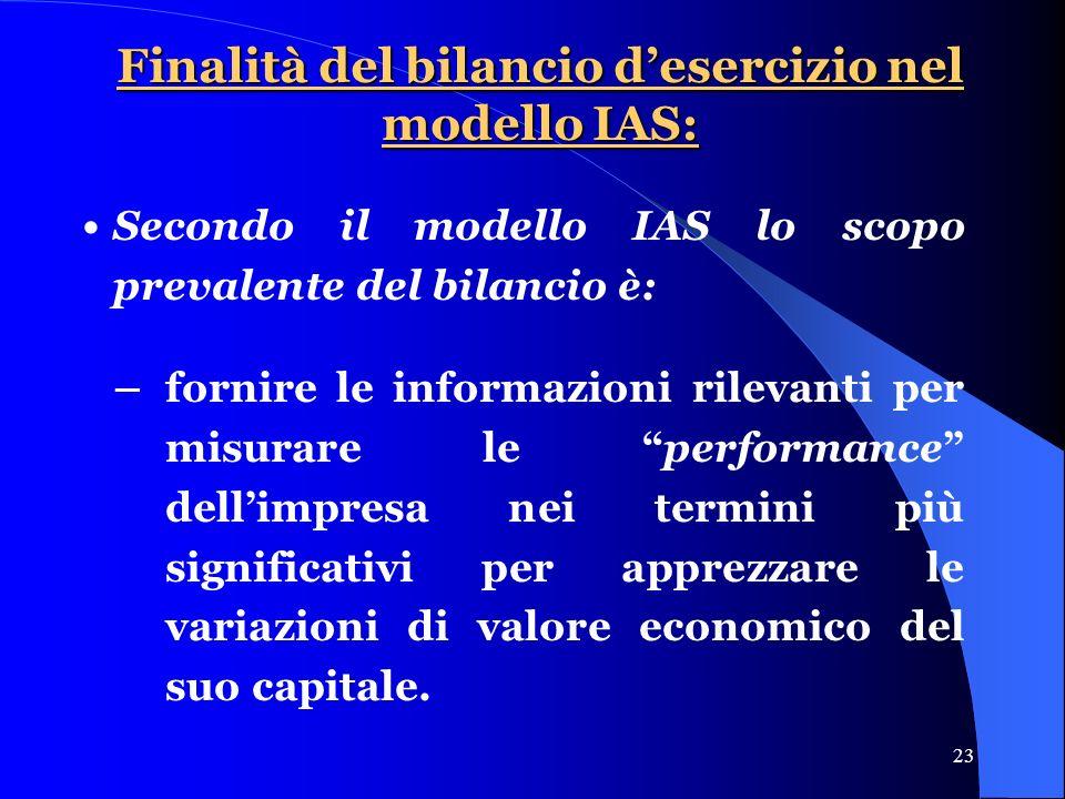 23 Finalità del bilancio desercizio nel modello IAS: Secondo il modello IAS lo scopo prevalente del bilancio è: –fornire le informazioni rilevanti per misurare le performance dellimpresa nei termini più significativi per apprezzare le variazioni di valore economico del suo capitale.