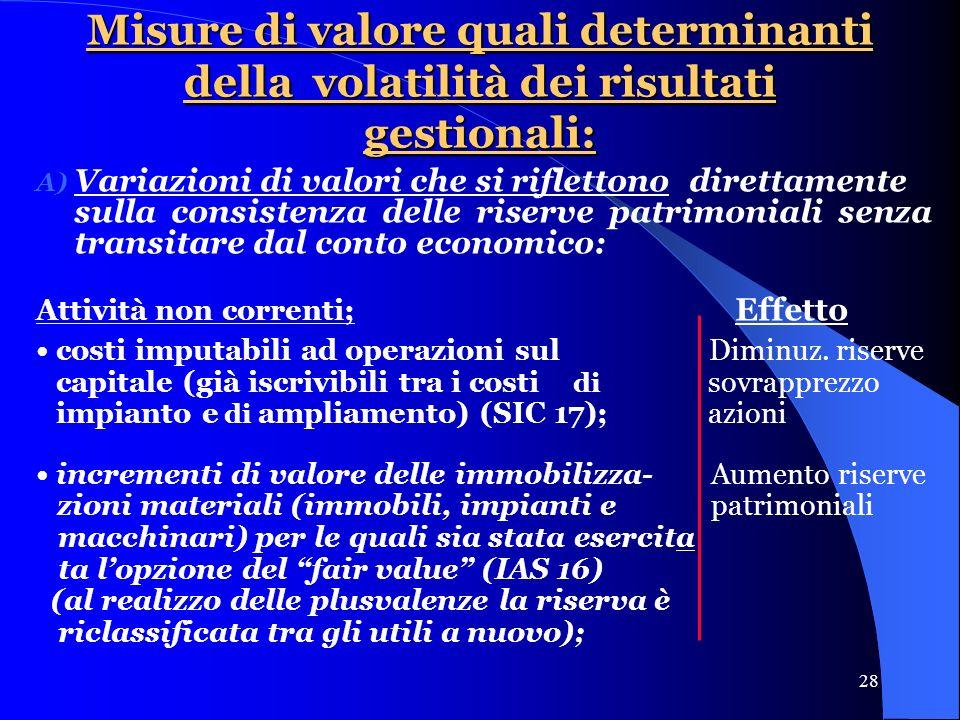 28 Misure di valore quali determinanti della volatilità dei risultati gestionali: A) Variazioni di valori che si riflettono direttamente sulla consistenza delle riserve patrimoniali senza transitare dal conto economico: Attività non correnti; Effetto costi imputabili ad operazioni sul Diminuz.