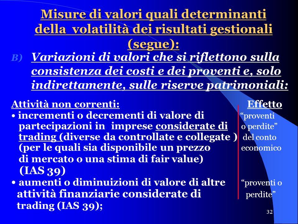 32 Misure di valori quali determinanti della volatilità dei risultati gestionali (segue): B) Variazioni di valori che si riflettono sulla consistenza dei costi e dei proventi e, solo indirettamente, sulle riserve patrimoniali: Attività non correnti: Effetto incrementi o decrementi di valore di proventi partecipazioni in imprese considerate di o perdite trading (diverse da controllate e collegate ) del conto (per le quali sia disponibile un prezzo economico di mercato o una stima di fair value) (IAS 39) aumenti o diminuizioni di valore di altre proventi o attività finanziarie considerate di perdite trading (IAS 39);