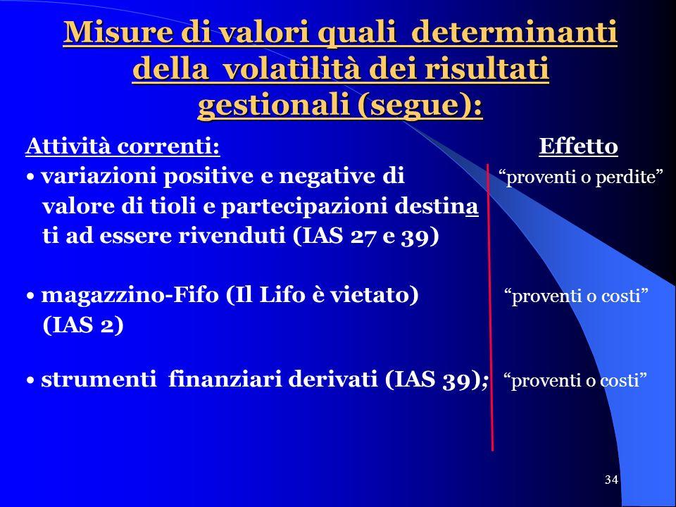 34 Misure di valori quali determinanti della volatilità dei risultati gestionali (segue): Attività correnti: Effetto variazioni positive e negative di proventi o perdite valore di tioli e partecipazioni destina ti ad essere rivenduti (IAS 27 e 39) magazzino-Fifo (Il Lifo è vietato) proventi o costi (IAS 2) strumenti finanziari derivati (IAS 39); proventi o costi
