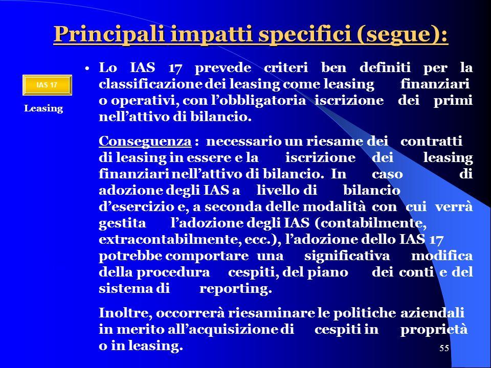 55 Principali impatti specifici (segue): Attività immateriali Lo IAS 17 prevede criteri ben definiti per la classificazione dei leasing come leasing finanziari o operativi, con lobbligatoria iscrizione dei primi nellattivo di bilancio.