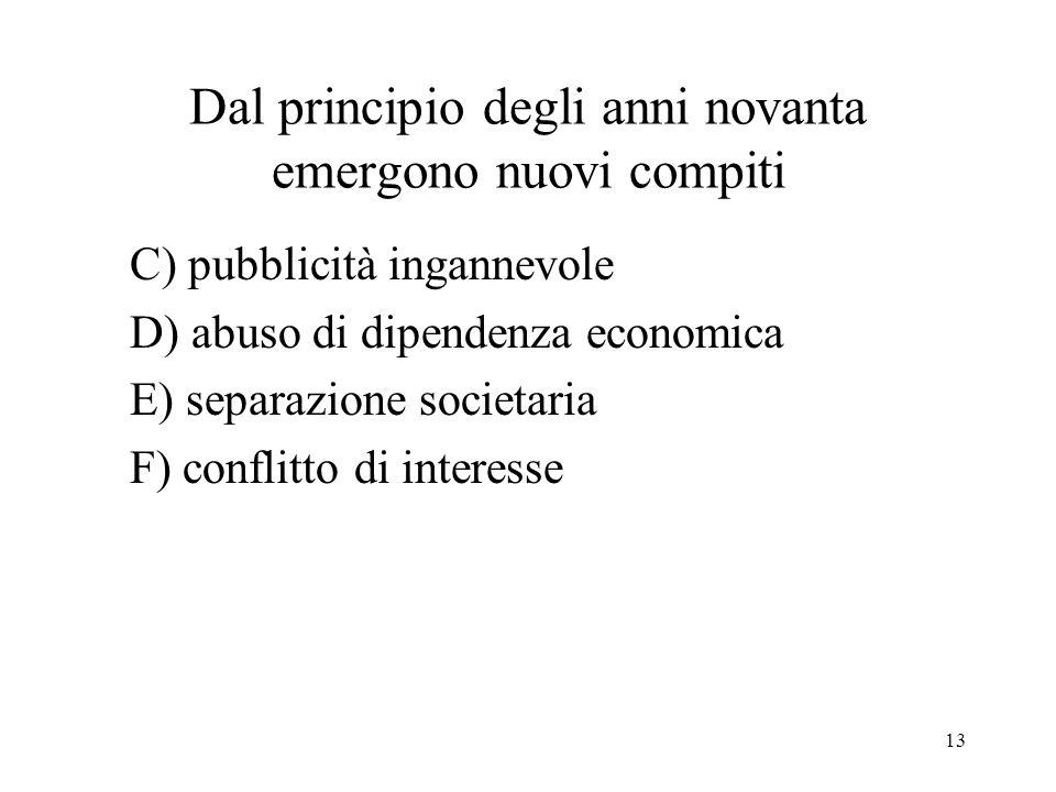 13 Dal principio degli anni novanta emergono nuovi compiti C) pubblicità ingannevole D) abuso di dipendenza economica E) separazione societaria F) con