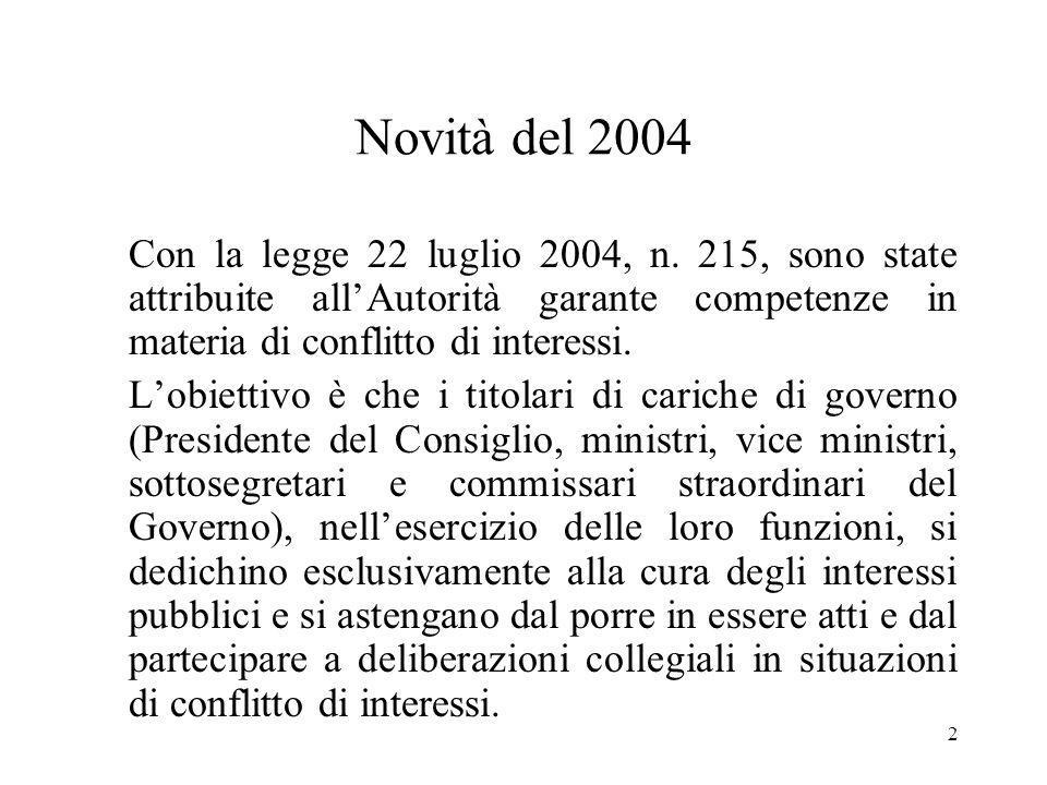 2 Novità del 2004 Con la legge 22 luglio 2004, n. 215, sono state attribuite allAutorità garante competenze in materia di conflitto di interessi. Lobi