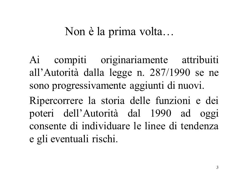 3 Non è la prima volta… Ai compiti originariamente attribuiti allAutorità dalla legge n. 287/1990 se ne sono progressivamente aggiunti di nuovi. Riper
