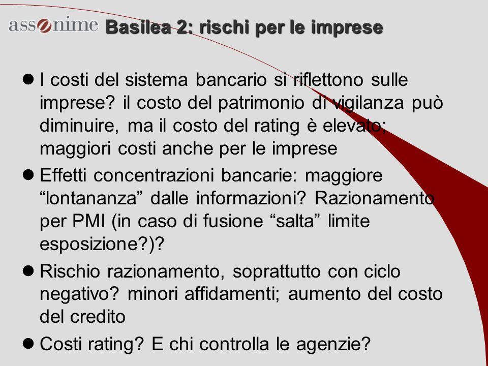 Basilea 2: rischi per le imprese I costi del sistema bancario si riflettono sulle imprese? il costo del patrimonio di vigilanza può diminuire, ma il c
