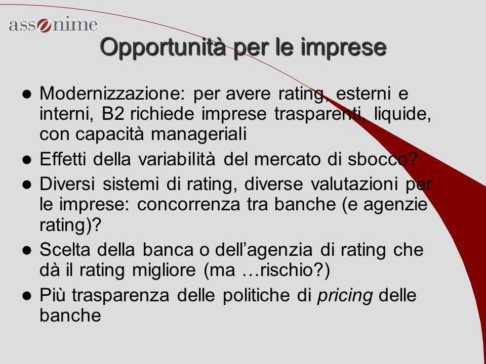 Opportunità per le imprese Modernizzazione: per avere rating, esterni e interni, B2 richiede imprese trasparenti, liquide, con capacità manageriali Effetti della variabilità del mercato di sbocco.