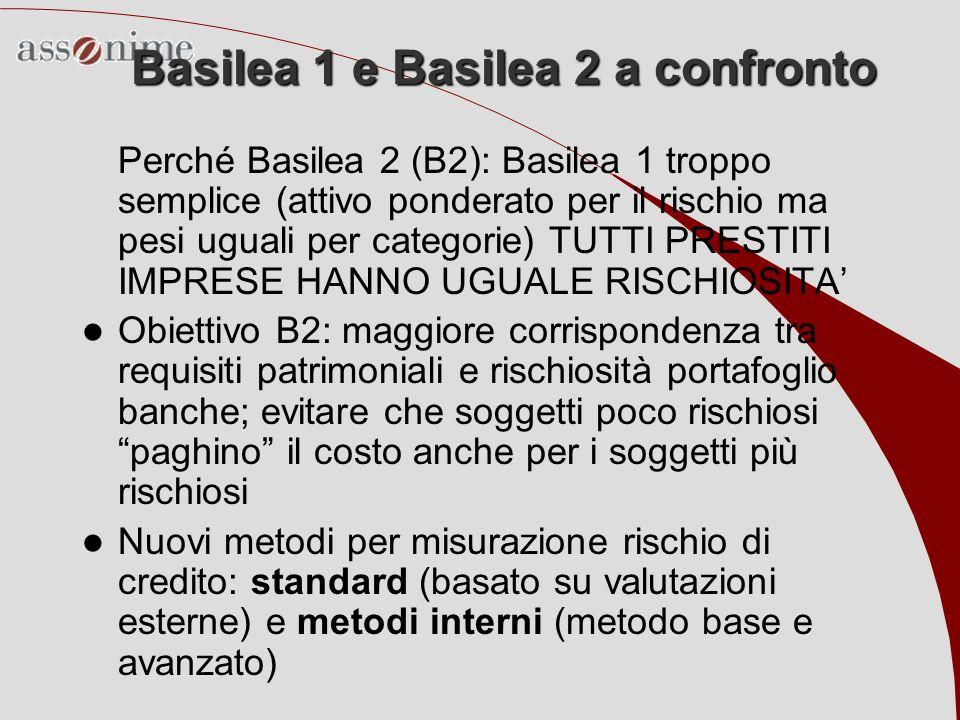 Basilea 1 e Basilea 2 a confronto Perché Basilea 2 (B2): Basilea 1 troppo semplice (attivo ponderato per il rischio ma pesi uguali per categorie) TUTT