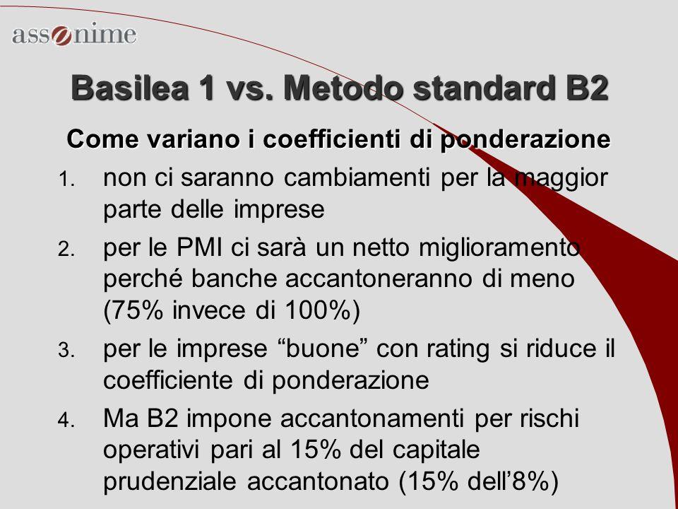 Basilea 1 vs. Metodo standard B2 Come variano i coefficienti di ponderazione 1. non ci saranno cambiamenti per la maggior parte delle imprese 2. per l