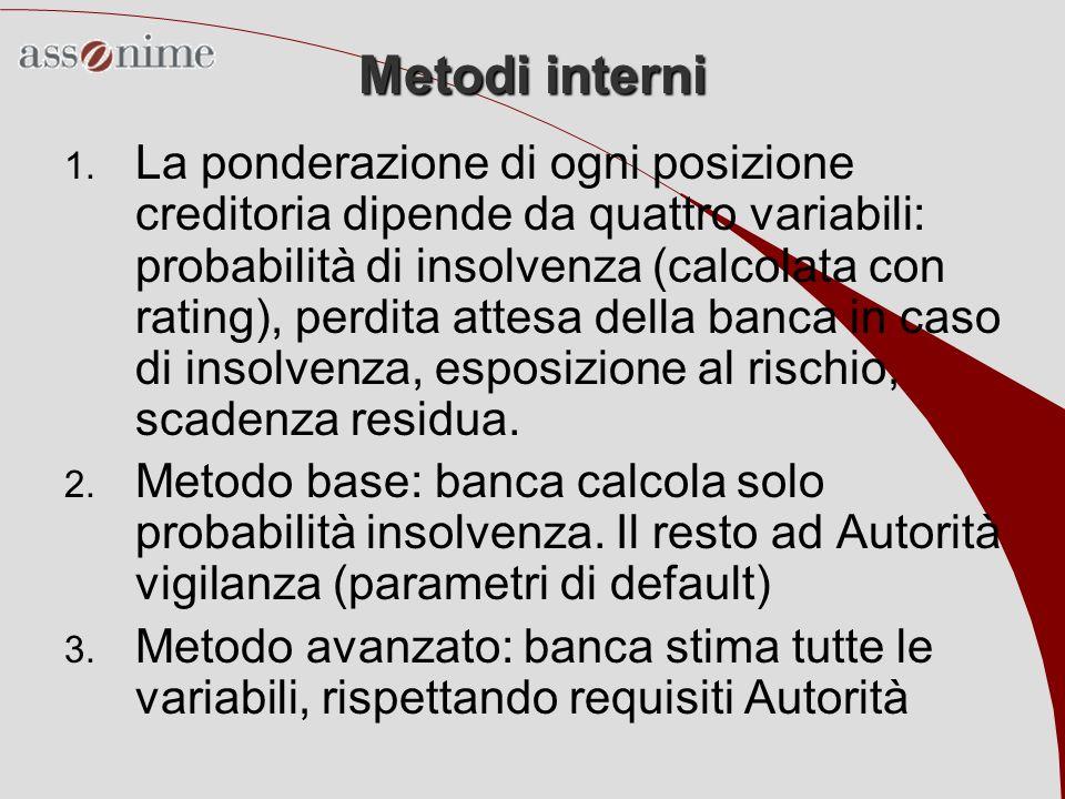 Metodi interni 1. La ponderazione di ogni posizione creditoria dipende da quattro variabili: probabilità di insolvenza (calcolata con rating), perdita