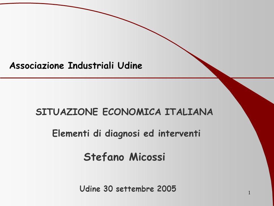 1 SITUAZIONE ECONOMICA ITALIANA Elementi di diagnosi ed interventi Stefano Micossi Udine 30 settembre 2005 Associazione Industriali Udine