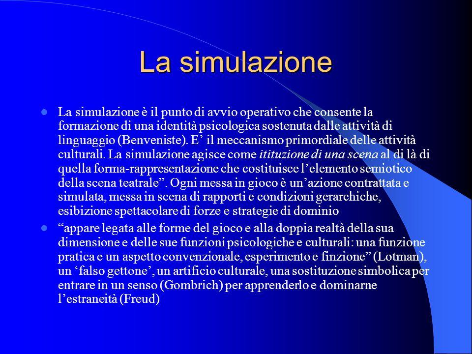 La simulazione La simulazione è il punto di avvio operativo che consente la formazione di una identità psicologica sostenuta dalle attività di linguaggio (Benveniste).