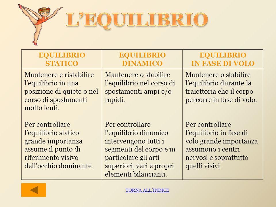 EQUILIBRIO STATICO EQUILIBRIO DINAMICO EQUILIBRIO IN FASE DI VOLO Mantenere e ristabilire lequilibrio in una posizione di quiete o nel corso di sposta