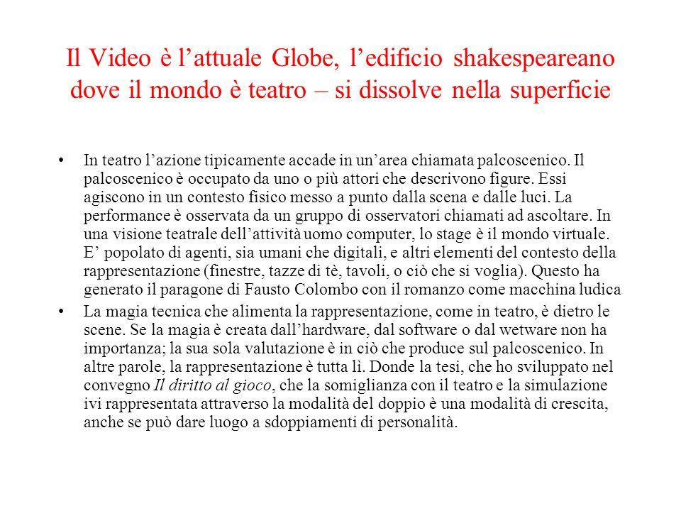 Il Video è lattuale Globe, ledificio shakespeareano dove il mondo è teatro – si dissolve nella superficie In teatro lazione tipicamente accade in unar