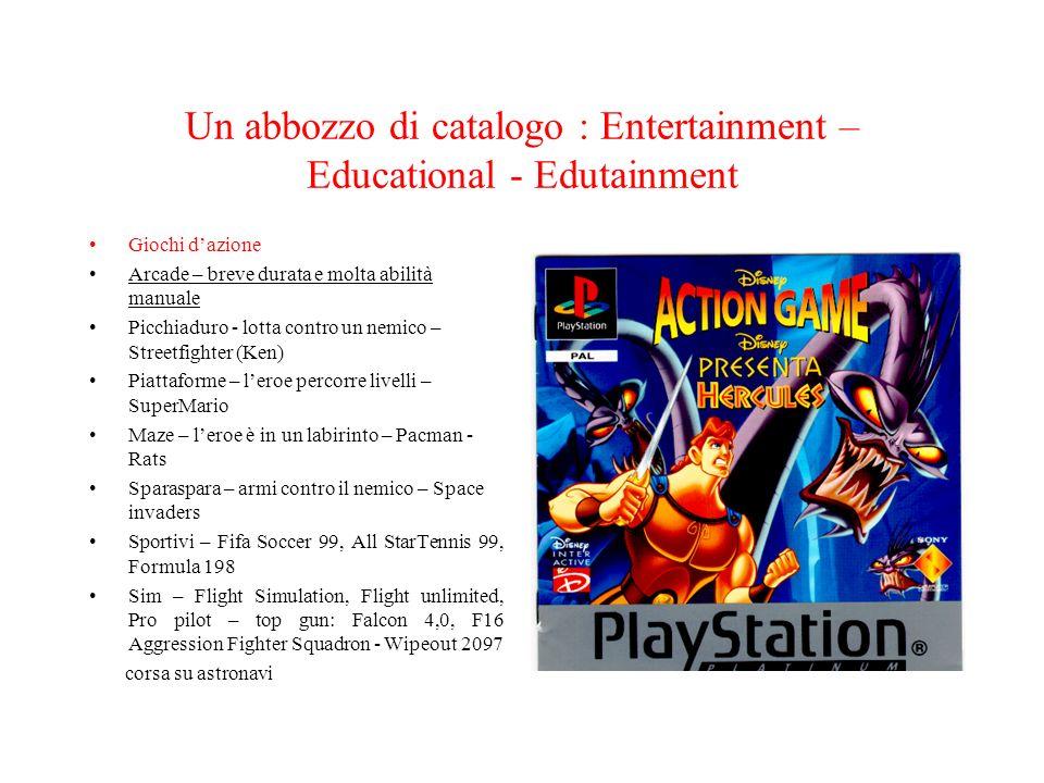 Un abbozzo di catalogo : Entertainment – Educational - Edutainment Giochi dazione Arcade – breve durata e molta abilità manuale Picchiaduro - lotta co