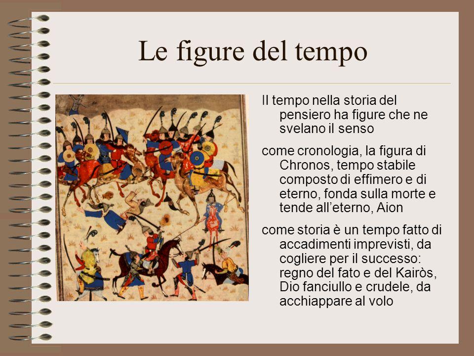 Le figure del tempo Il tempo nella storia del pensiero ha figure che ne svelano il senso come cronologia, la figura di Chronos, tempo stabile composto