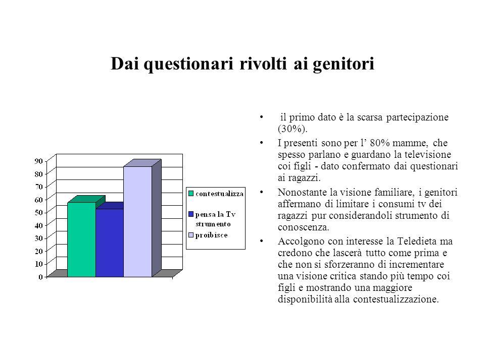 Dai questionari rivolti ai genitori il primo dato è la scarsa partecipazione (30%).