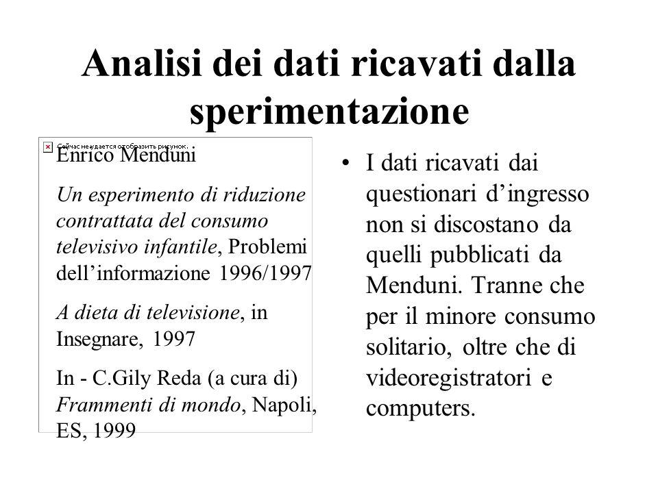 Analisi dei dati ricavati dalla sperimentazione I dati ricavati dai questionari dingresso non si discostano da quelli pubblicati da Menduni.