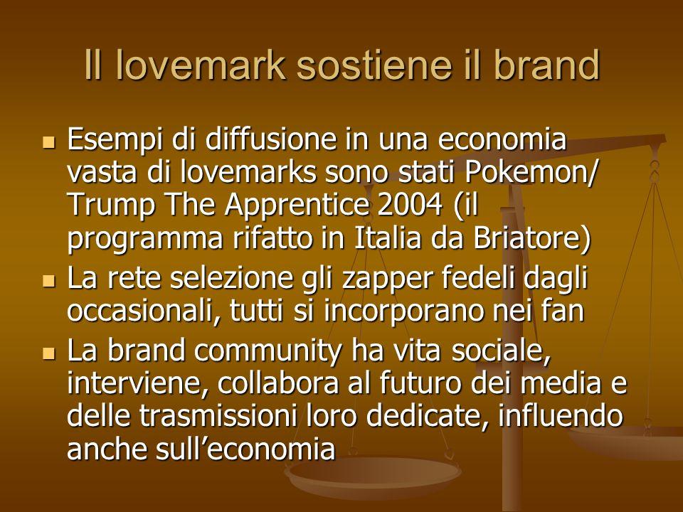 Il lovemark sostiene il brand Esempi di diffusione in una economia vasta di lovemarks sono stati Pokemon/ Trump The Apprentice 2004 (il programma rifa