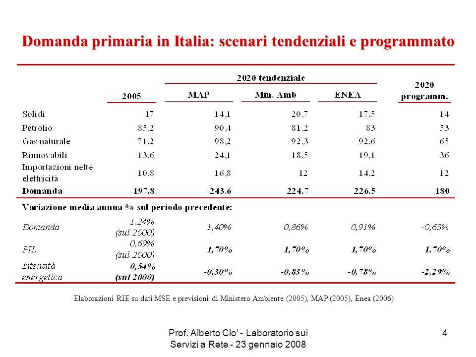 Prof. Alberto Clo' - Laboratorio sui Servizi a Rete - 23 gennaio 2008 4 Domanda primaria in Italia: scenari tendenziali e programmato Elaborazioni RIE