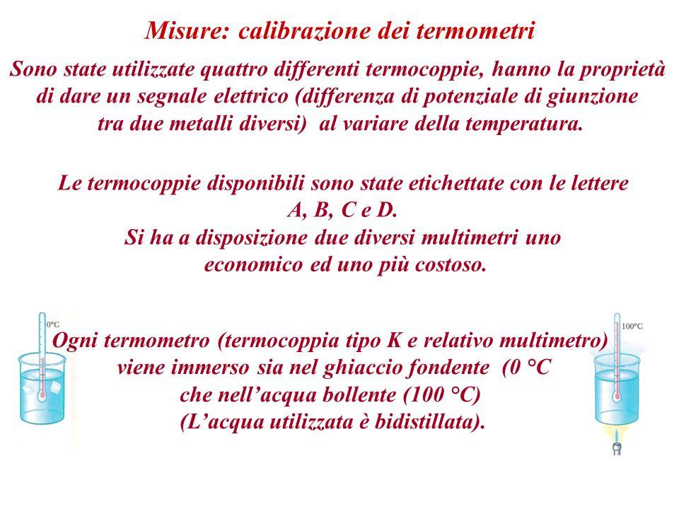 Misure: calibrazione dei termometri Sono state utilizzate quattro differenti termocoppie, hanno la proprietà di dare un segnale elettrico (differenza di potenziale di giunzione tra due metalli diversi) al variare della temperatura.