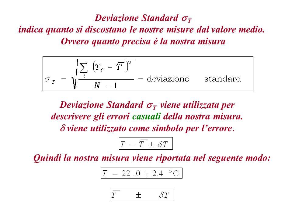Deviazione Standard viene utilizzata per descrivere gli errori casuali della nostra misura.