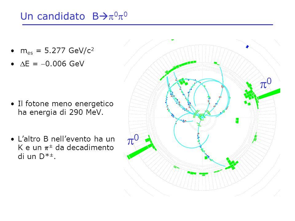 Un candidato B 0 0 m es = 5.277 GeV/c 2 E = 0.006 GeV Il fotone meno energetico ha energia di 290 MeV.