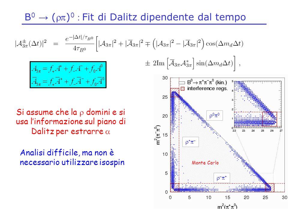 B 0 () 0Fit di Dalitz dipendente dal tempo – + + – 0 Si assume che la domini e si usa linformazione sul piano di Dalitz per estrarre Analisi difficile, ma non è necessario utilizzare isospin Monte Carlo