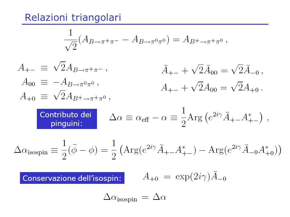 Relazioni triangolari Contributo dei pinguini: Conservazione dellisospin: