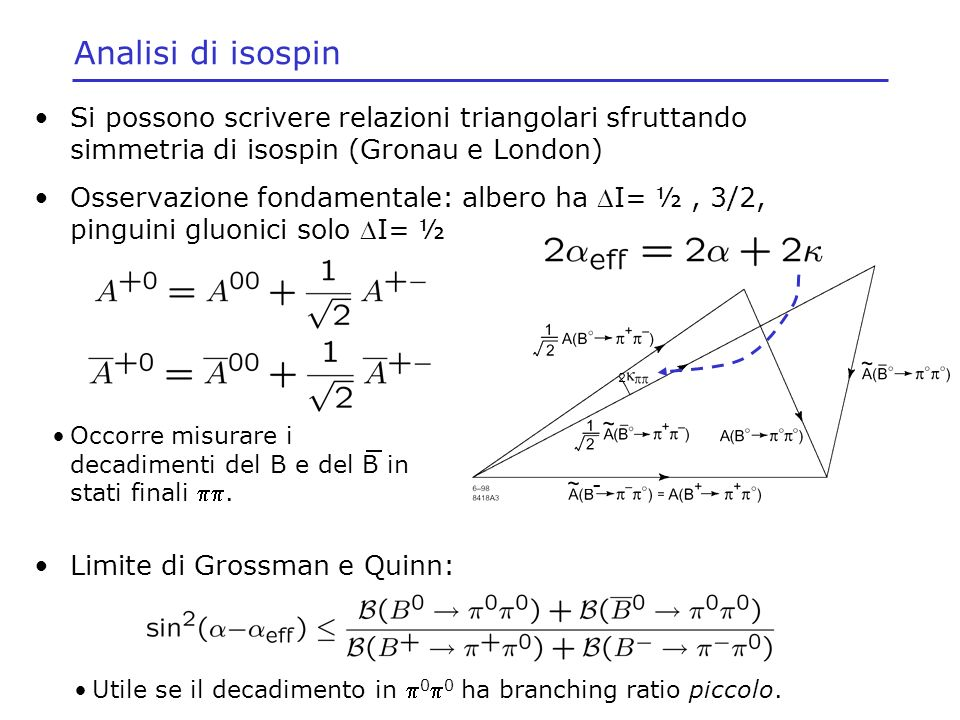 da B 0 () 0 Vincolo @ 68% C.L. Variabili di Dalitz