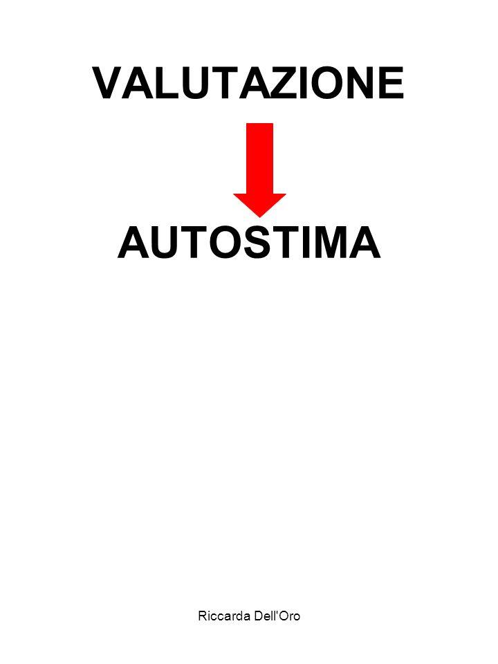Riccarda Dell'Oro VALUTAZIONE AUTOSTIMA