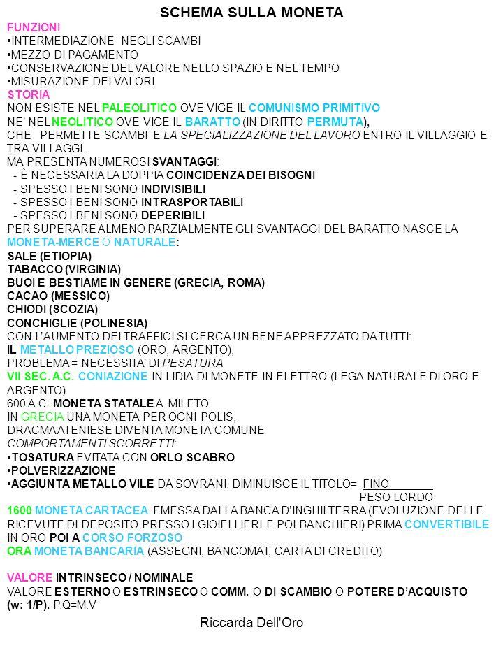 Riccarda Dell'Oro SCHEMA SULLA MONETA FUNZIONI INTERMEDIAZIONE NEGLI SCAMBI MEZZO DI PAGAMENTO CONSERVAZIONE DEL VALORE NELLO SPAZIO E NEL TEMPO MISUR